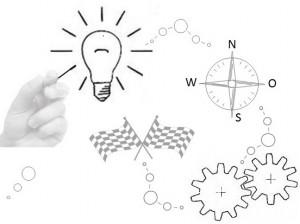 ContactEngineering Methoden und Prozesse